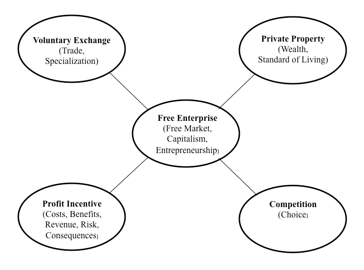 What are the characteristics of monopolies